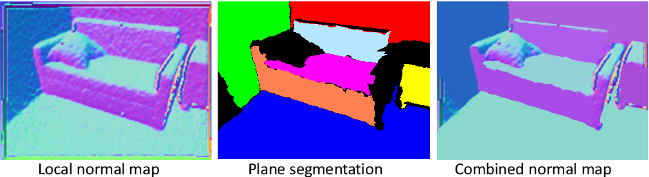 Figure 3 for Occlusion-Aware Depth Estimation with Adaptive Normal Constraints