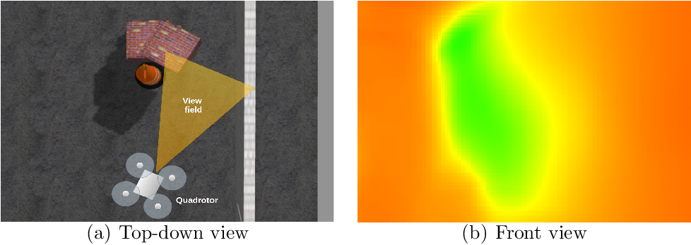 Figure 3 for Autonomous quadrotor obstacle avoidance based on dueling double deep recurrent Q-learning with monocular vision
