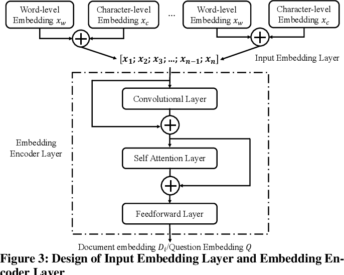 Figure 4 for A Coarse to Fine Question Answering System based on Reinforcement Learning