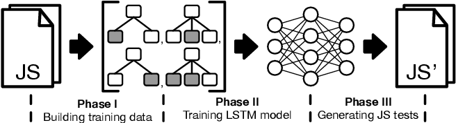 Figure 4 for Montage: A Neural Network Language Model-Guided JavaScript Engine Fuzzer