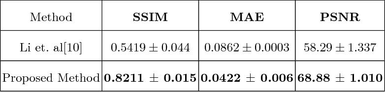 Figure 2 for MRI to FDG-PET: Cross-Modal Synthesis Using 3D U-Net For Multi-Modal Alzheimer's Classification