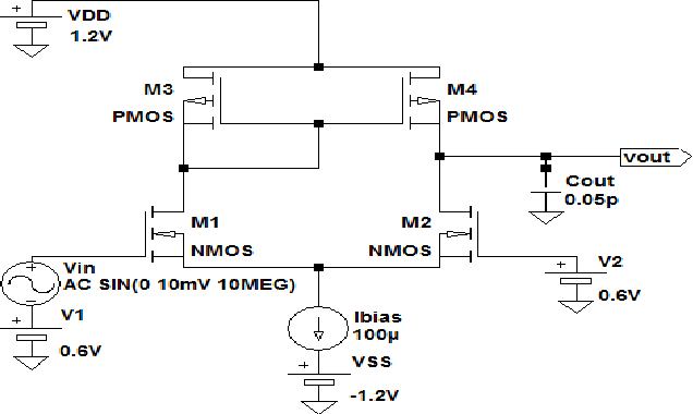 Figure 2 from Distortion Analysis of Differential Amplifier