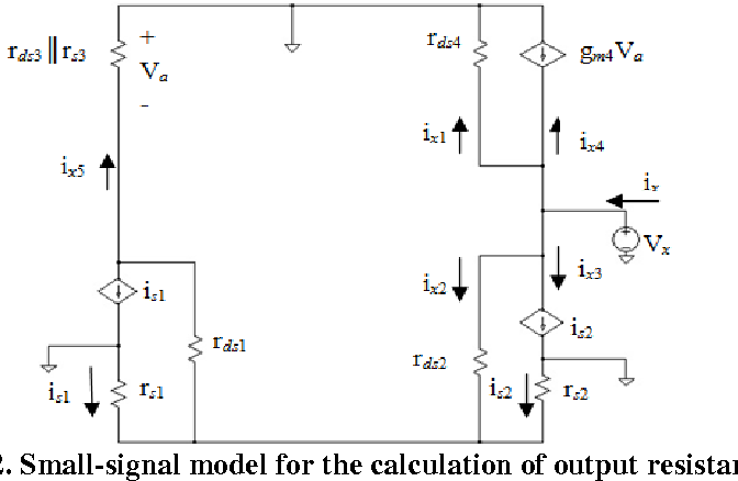 Figure 1 from Distortion Analysis of Differential Amplifier