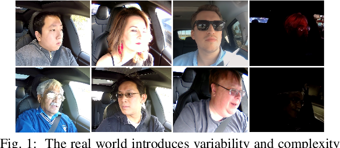 Figure 1 for Driver Gaze Estimation in the Real World: Overcoming the Eyeglass Challenge