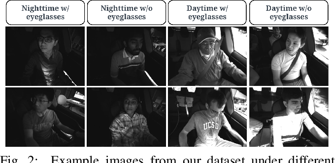 Figure 2 for Driver Gaze Estimation in the Real World: Overcoming the Eyeglass Challenge