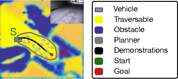 Figure 1 for Incorporating Human Domain Knowledge into Large Scale Cost Function Learning