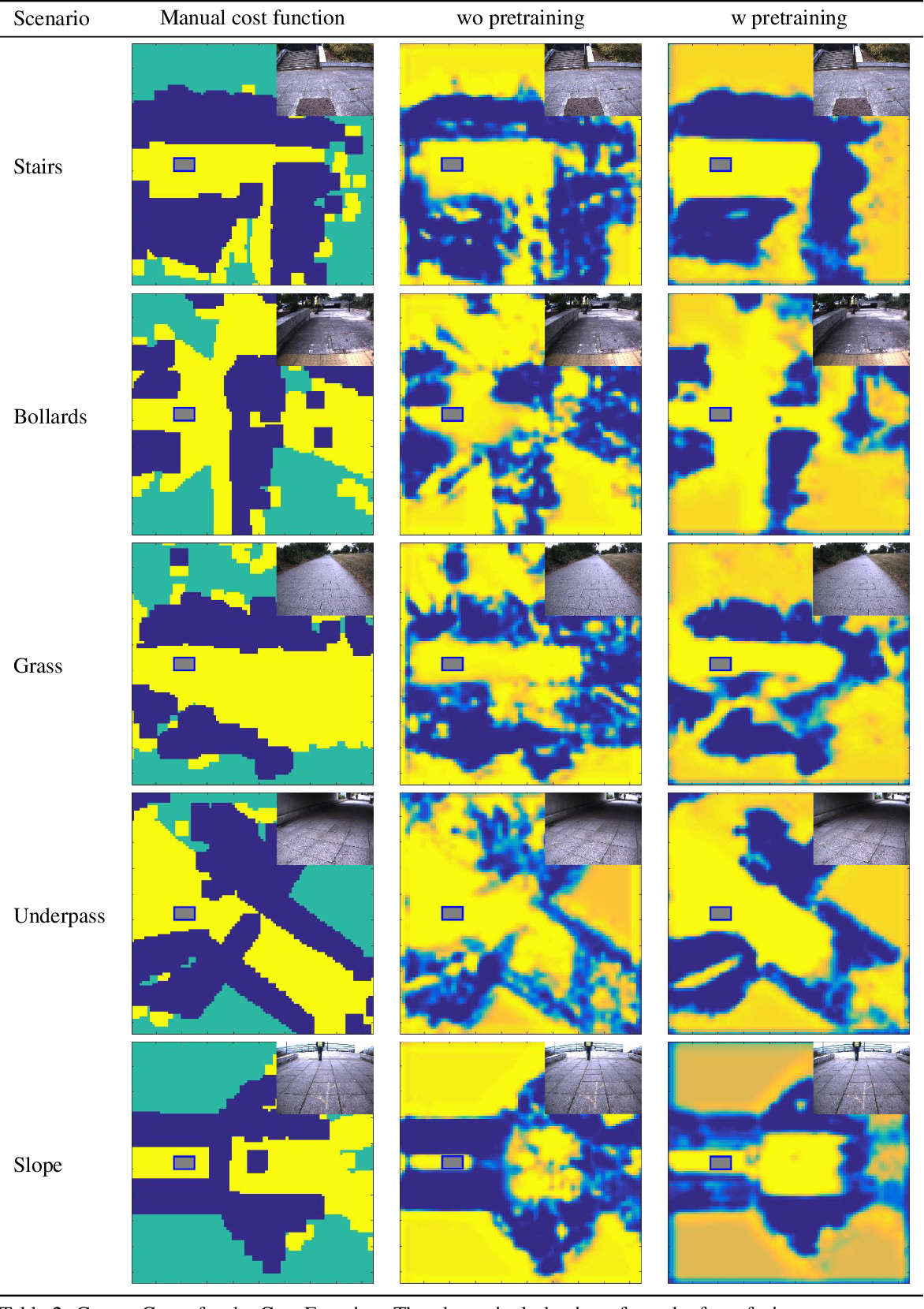 Figure 4 for Incorporating Human Domain Knowledge into Large Scale Cost Function Learning