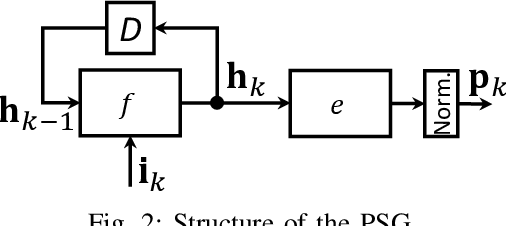 Figure 2 for Deep Extended Feedback Codes