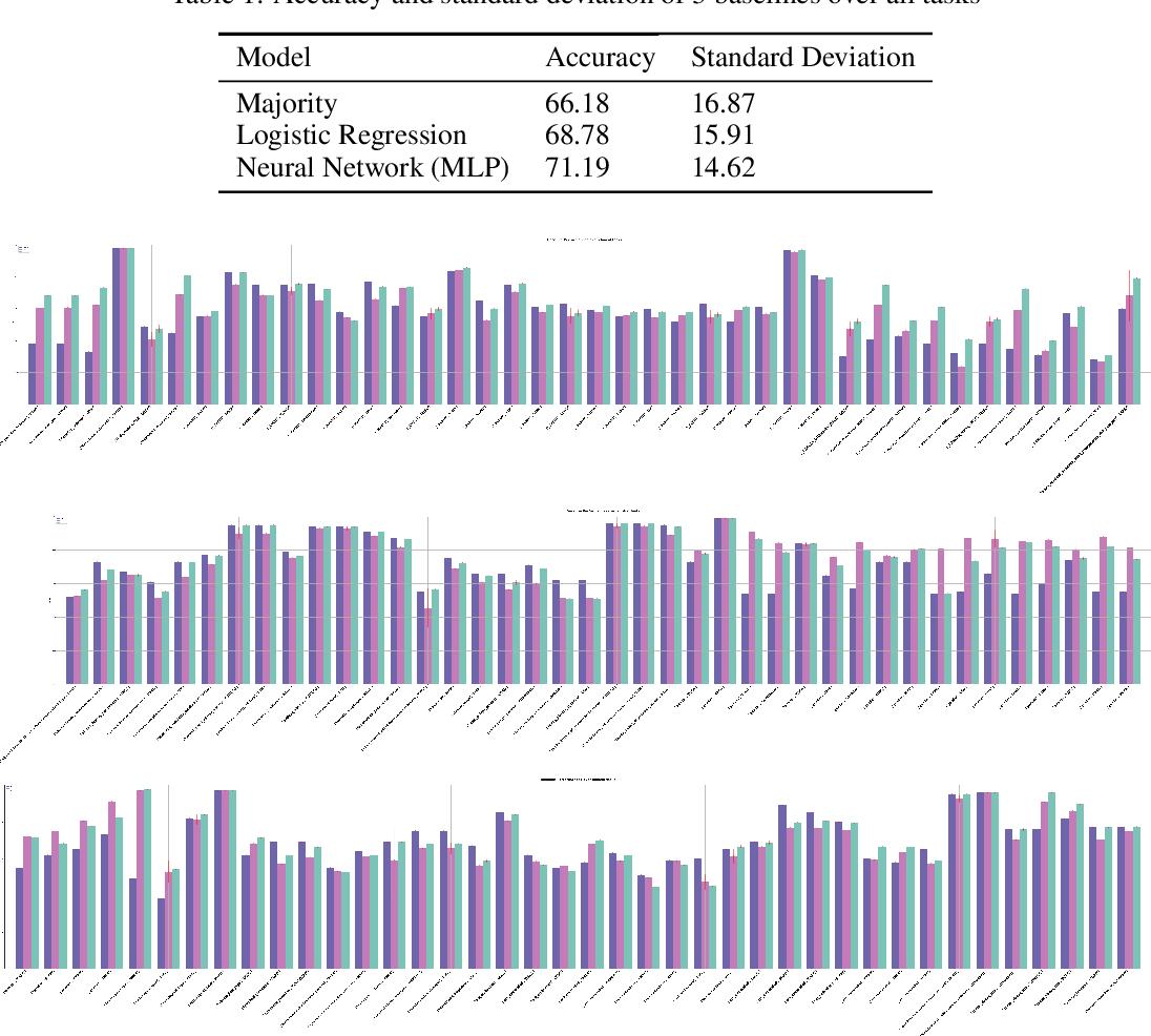 Figure 1 for The TCGA Meta-Dataset Clinical Benchmark