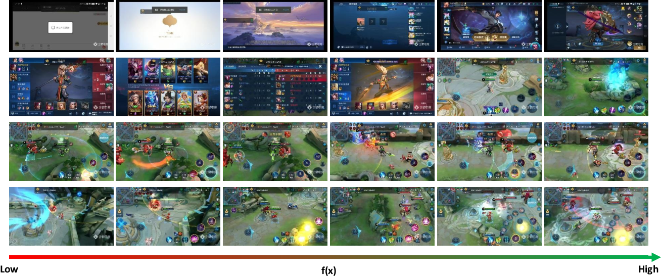 """Figure 4 for Unsupervised Multi-stream Highlight detection for the Game """"Honor of Kings"""""""