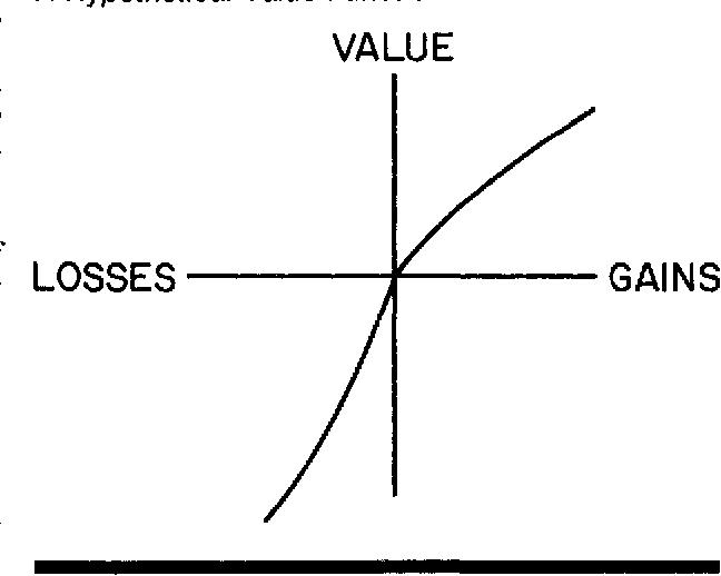 Choices , Values , and Frames - Semantic Scholar