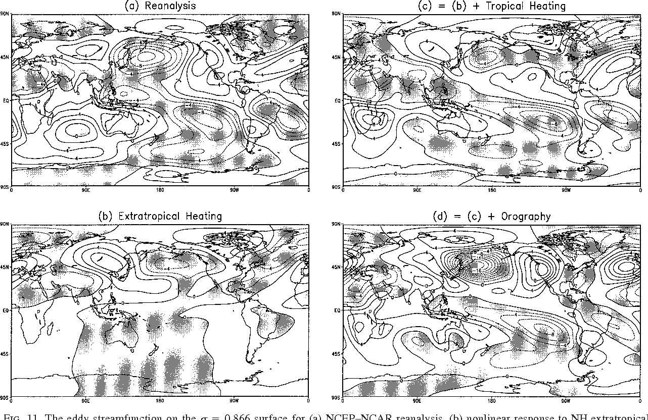 figure 11 from northern winter stationary waves theory and