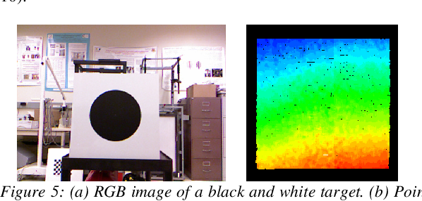 PDF] PERFORMANCE ANALYSIS OF A LOW-COST TRIANGULATION-BASED 3D