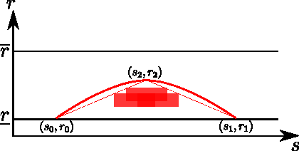 Figure 1 for A Distributed Model Predictive Control Framework for Road-Following Formation Control of Car-like Vehicles (Extended Version)