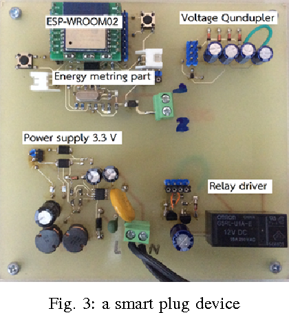 A low-cost Wi-Fi smart plug with on-off and Energy Metering