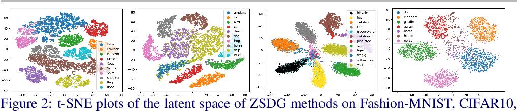 Figure 3 for Zero Shot Domain Generalization