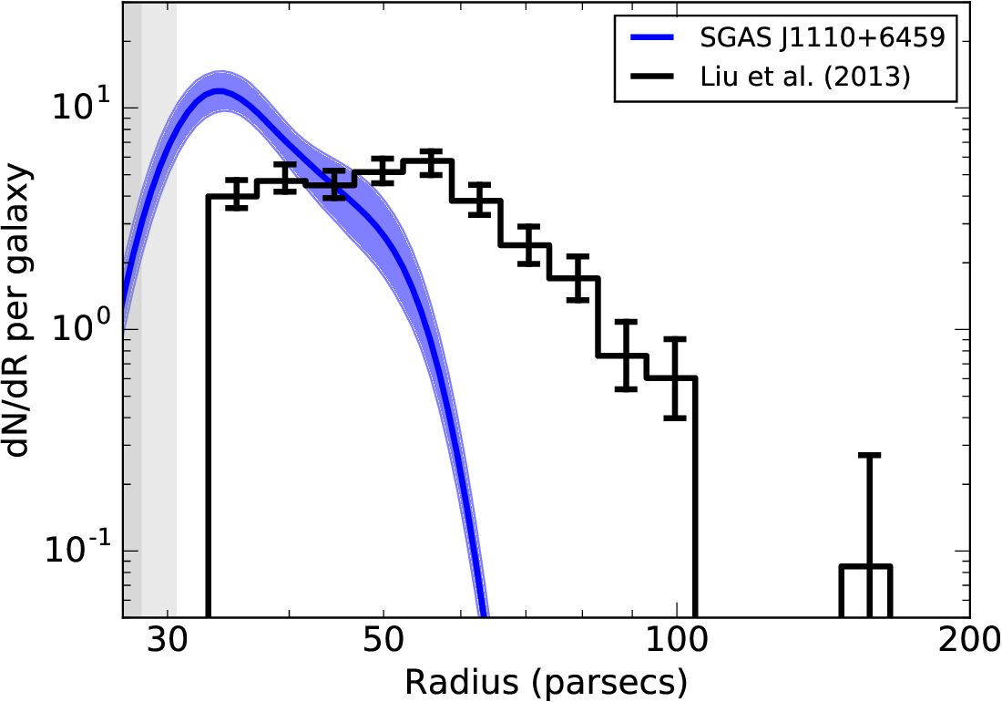 Figure 3 from STAR FORMATION AT Z = 2 481 IN THE LENSED GALAXY SDSS