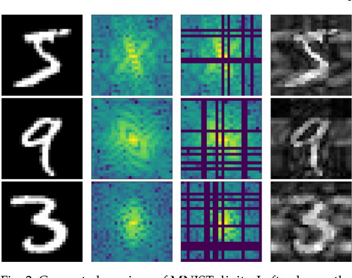 Figure 3 for A Topological Loss Function for Deep-Learning based Image Segmentation using Persistent Homology