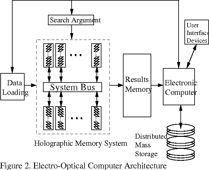 PDF] Knowledge Discovery and Data Mining Using an Electro-Optical