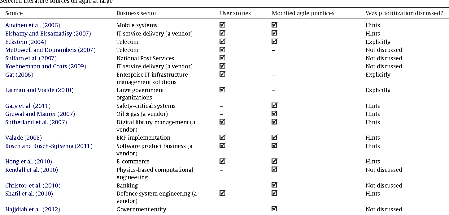 Table 1 from Agile requirements prioritization in large-scale