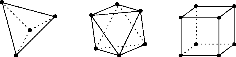 Figure 2 for A concentration theorem for projections