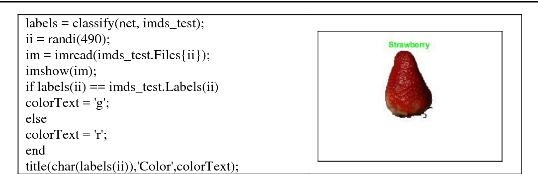 Figure 5 from Evaluation of CNN, alexnet and GoogleNet for fruit