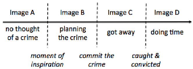 Figure 2 for The Criminality From Face Illusion