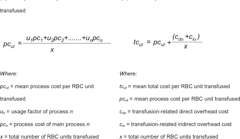 Figure 1 From Activity Based Costs Of Blood Transfusions In Surgical