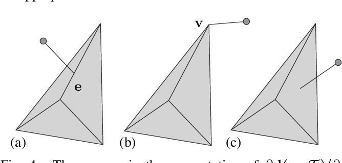Figure 4 for Deep Differentiable Grasp Planner for High-DOF Grippers