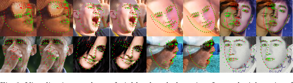 Figure 3 for Structured Landmark Detection via Topology-Adapting Deep Graph Learning