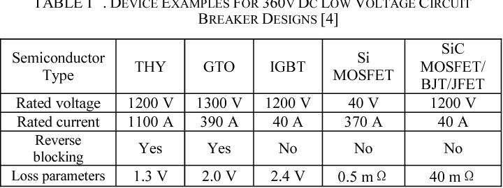 The Comparison Of Dc Semiconductor Circuit Breaker And Sf6 Circuit