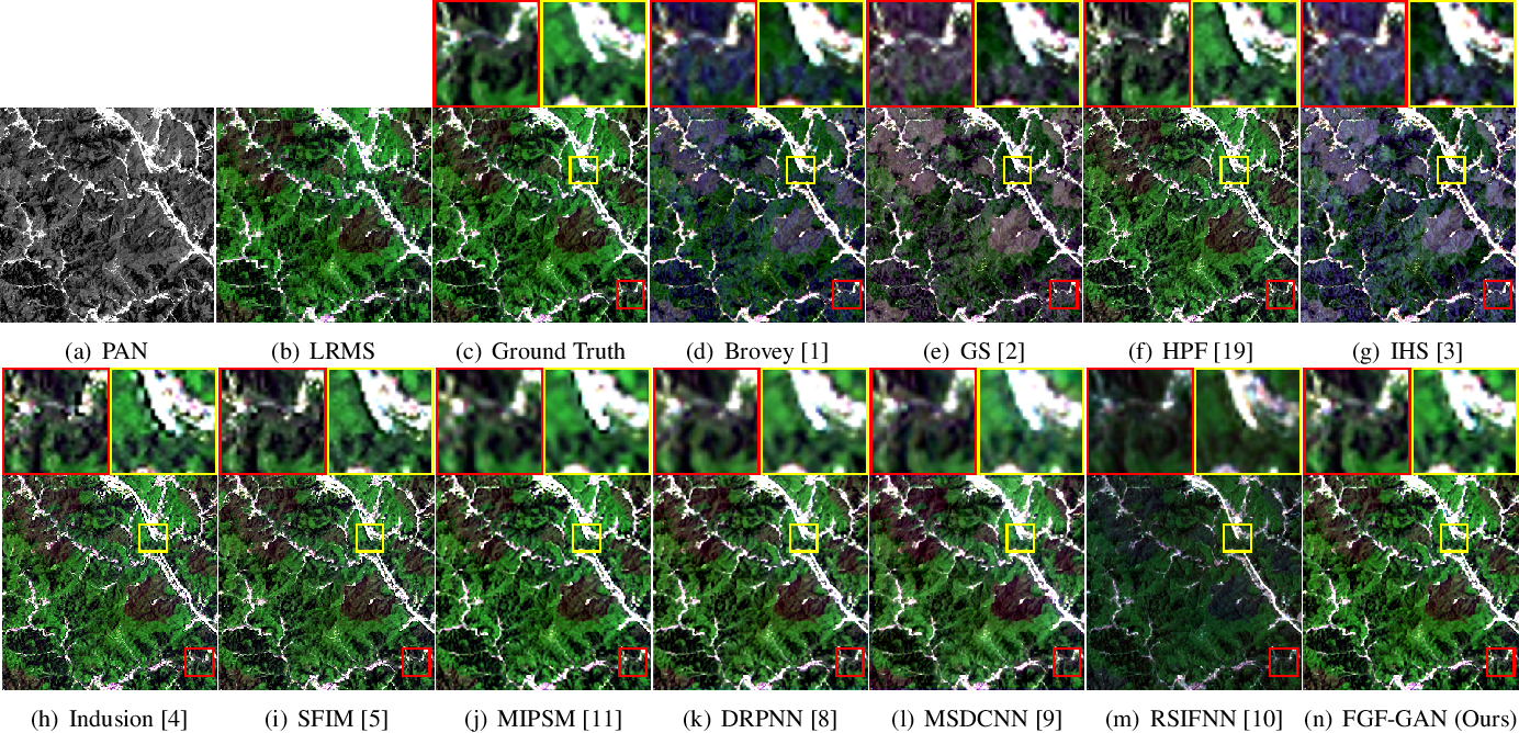 Figure 4 for FGF-GAN: A Lightweight Generative Adversarial Network for Pansharpening via Fast Guided Filter