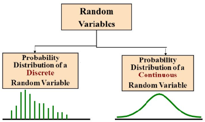 Figure 4 for A Crash Course on Reinforcement Learning