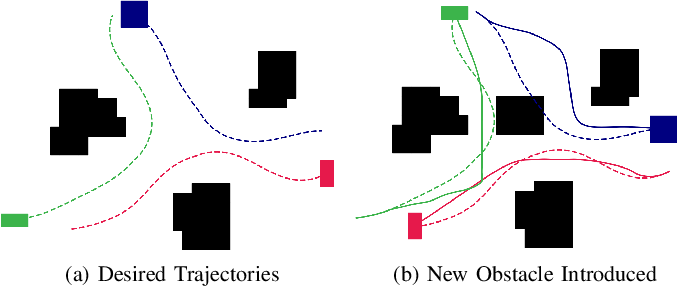 Figure 4 for RLSS: Real-time Multi-Robot Trajectory Replanning using Linear Spatial Separations