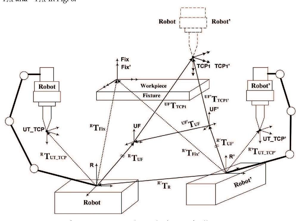 Panasonic Welder Schematic Diagram