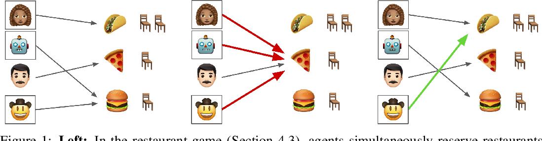Figure 2 for Improving Social Welfare While Preserving Autonomy via a Pareto Mediator