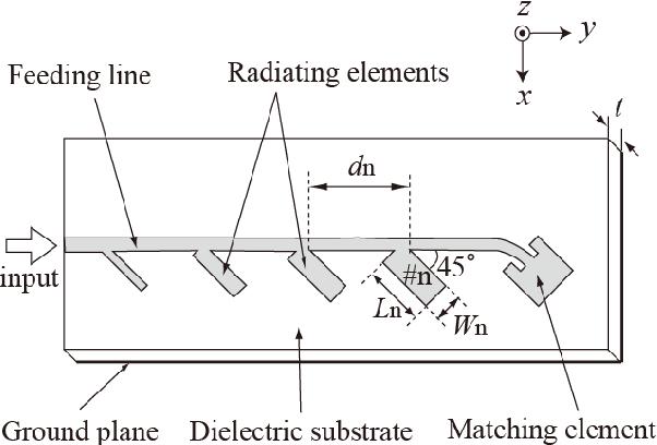 Millimeter Wave Antenna Ppt Millimeter Wave Mobile
