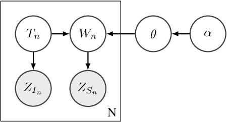 Figure 3 for Multi-Modal Active Perception for Information Gathering in Science Missions