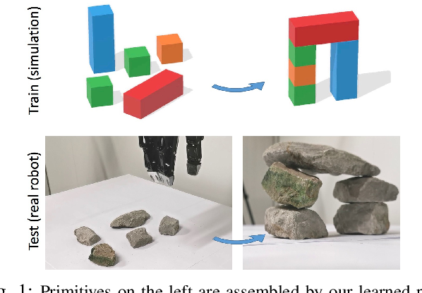 Figure 1 for Learning visual policies for building 3D shape categories