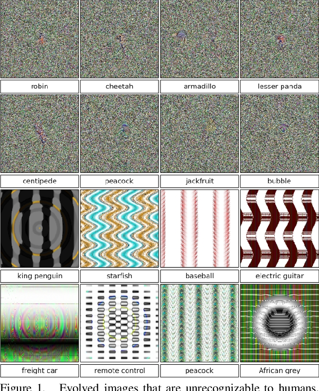 Figure 1 for Deep Neural Networks are Easily Fooled: High Confidence Predictions for Unrecognizable Images