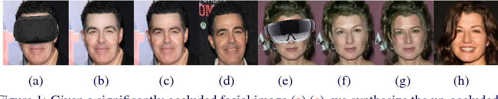 Figure 1 for Identity Preserving Face Completion for Large Ocular Region Occlusion