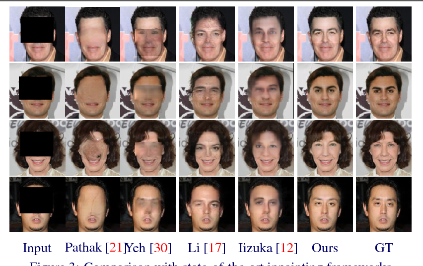 Figure 4 for Identity Preserving Face Completion for Large Ocular Region Occlusion