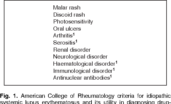 Figure 1 from Drug-Induced Lupus Erythematosus - Semantic Scholar