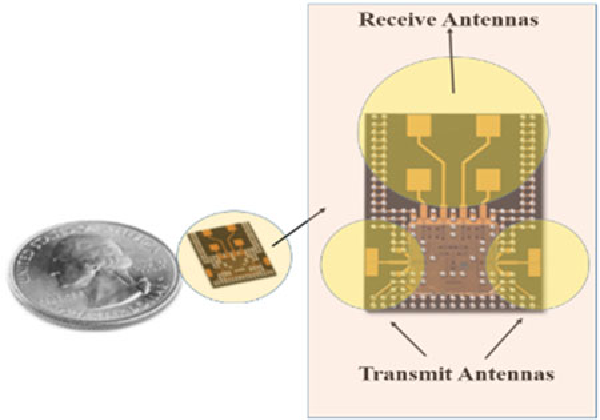 Gesture Recognition Using mm-Wave Sensor for Human-Car Interface