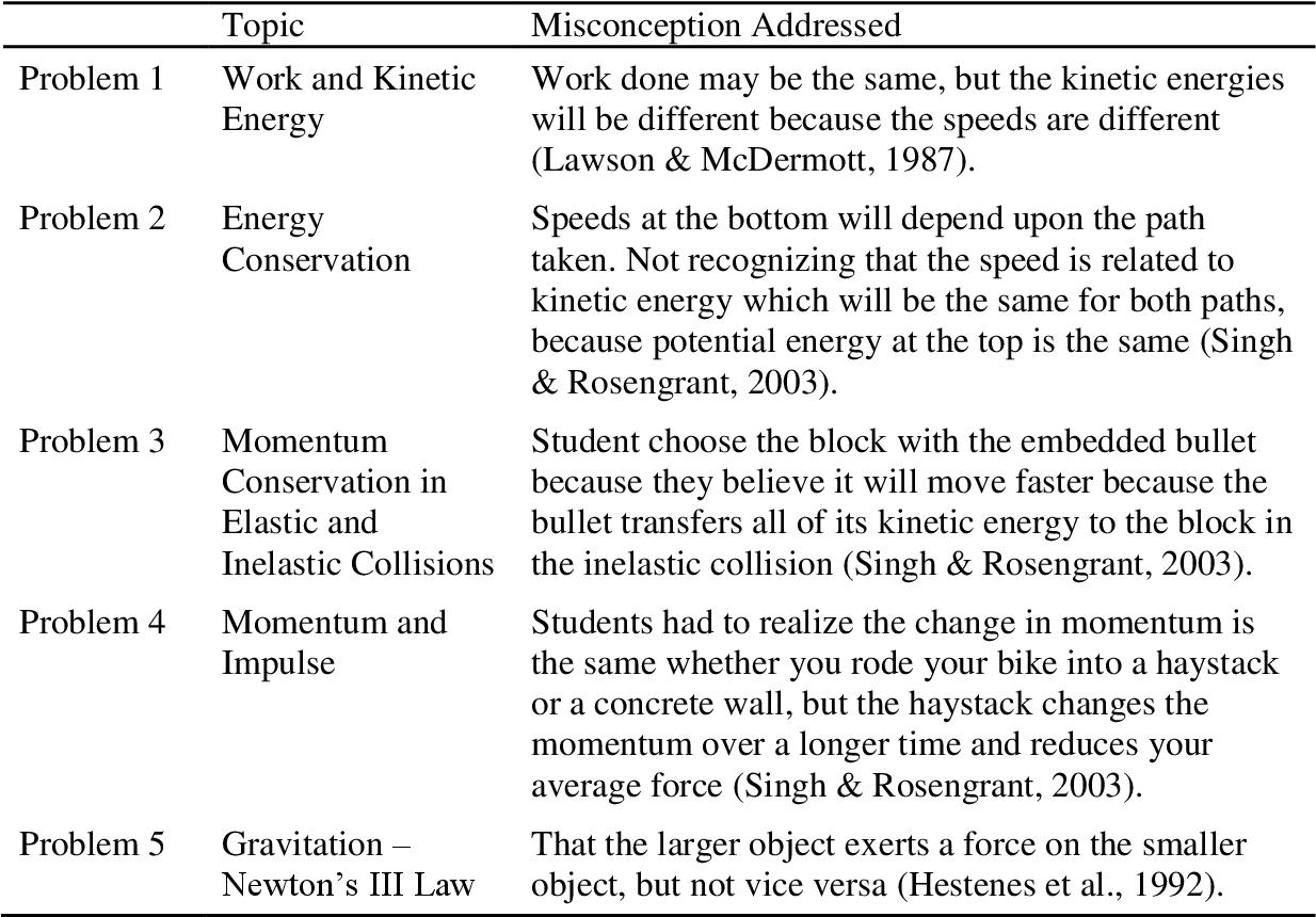 PDF] Relationships between undergraduates' argumentation skills