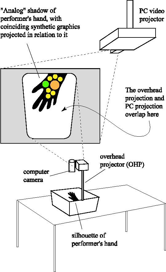 Overhead Projector Semantic Scholar