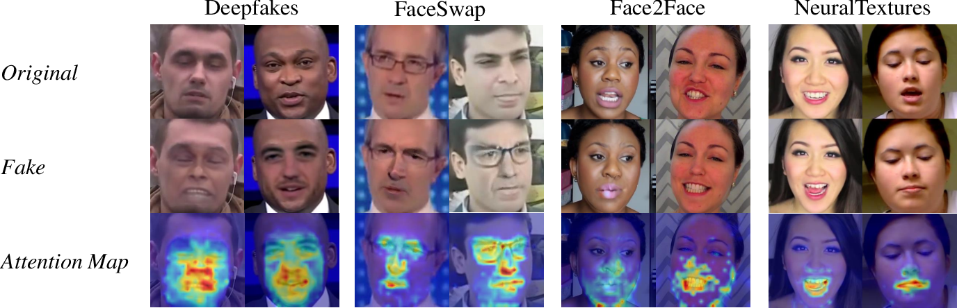 Figure 3 for Towards Generalizable and Robust Face Manipulation Detection via Bag-of-local-feature