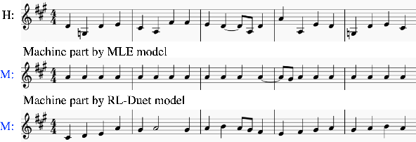 Figure 3 for RL-Duet: Online Music Accompaniment Generation Using Deep Reinforcement Learning