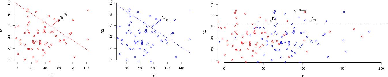 Figure 3 for An Auto-tuning Framework for Autonomous Vehicles