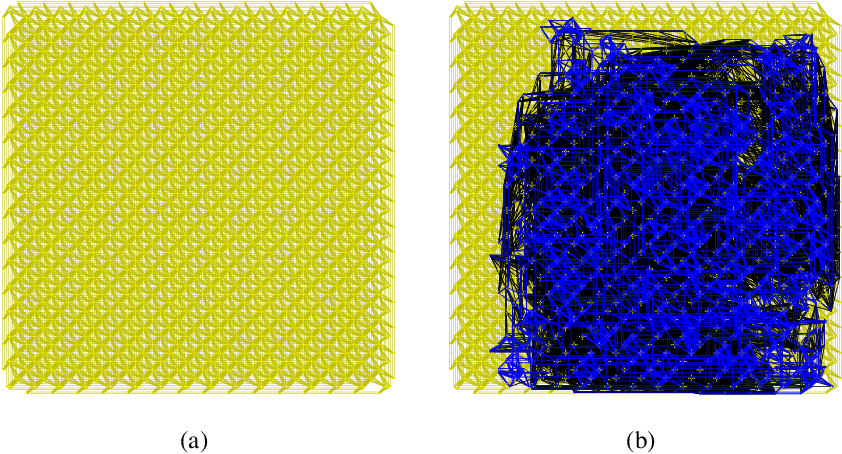 Figure 1 for Quantum Annealing Formulation for Binary Neural Networks